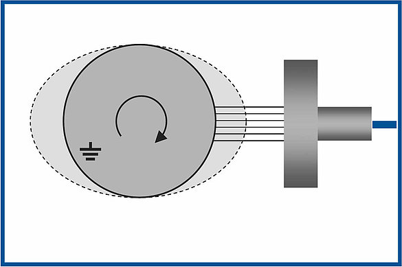 Out-of-Plane Measurement, Constant Height Scans and Out-of-Round Measurement