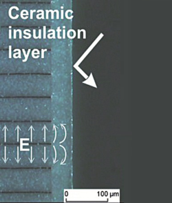 PICMA® Ceramic Insulation Layer