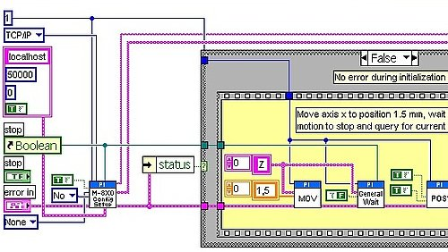PI LabVIEW Drivers User Interface